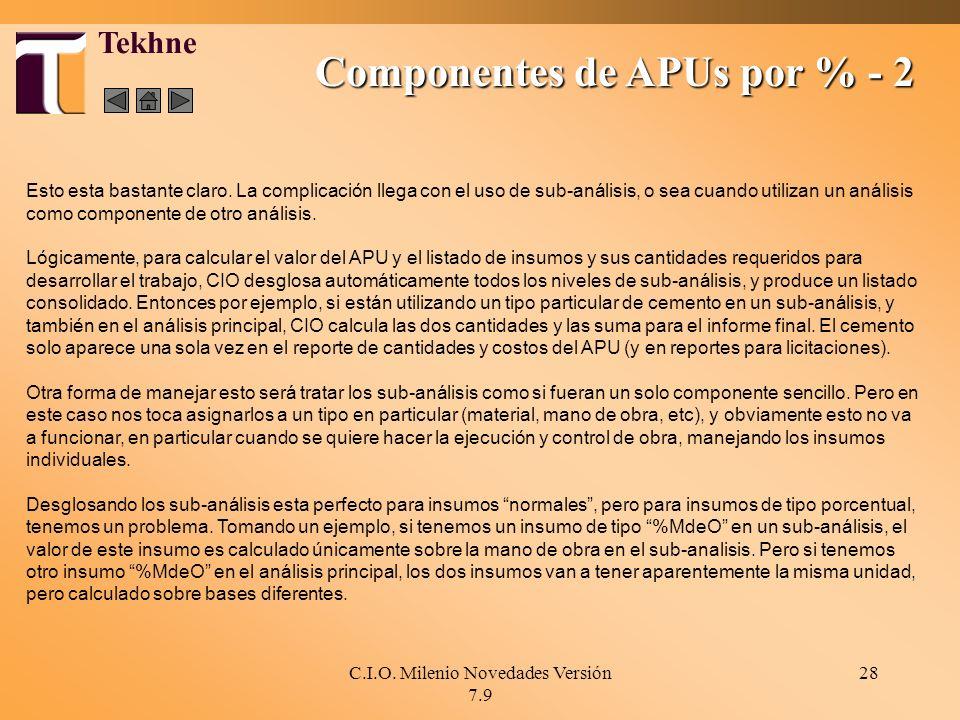 Componentes de APUs por % - 2