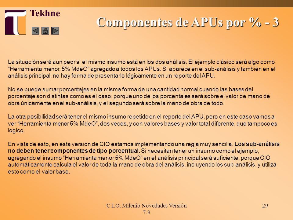 Componentes de APUs por % - 3