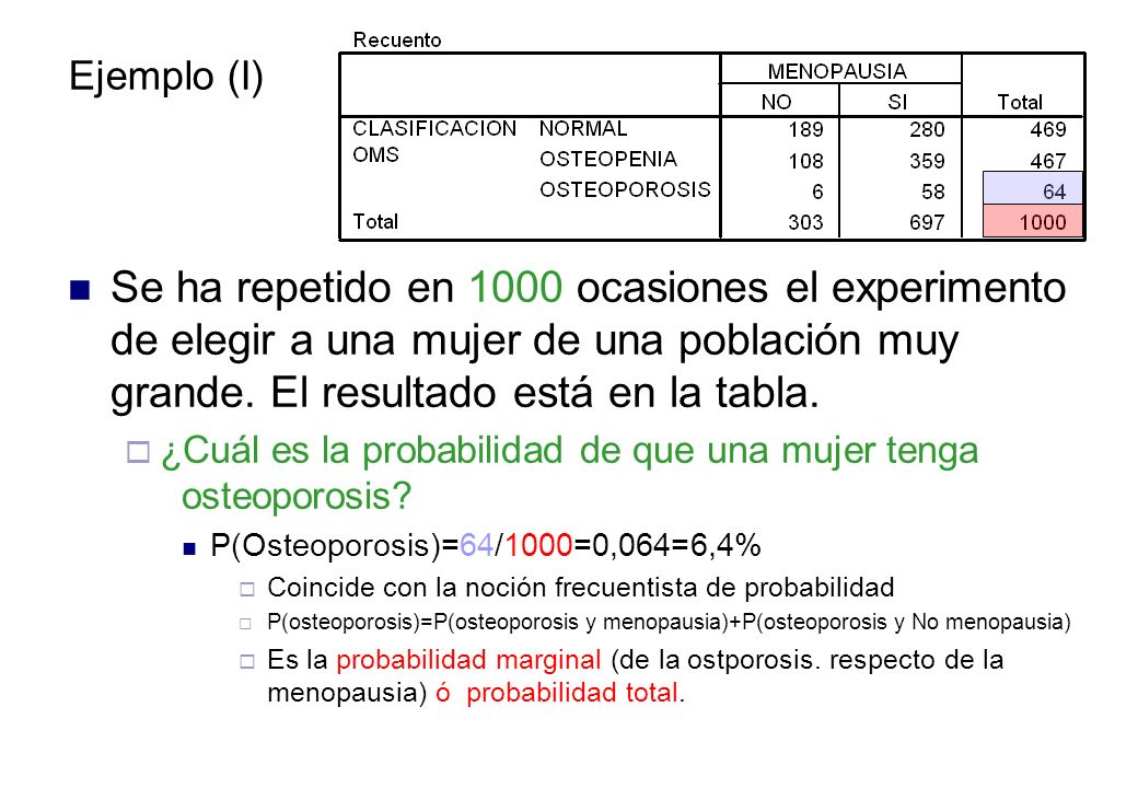 Ejemplo (I) Se ha repetido en 1000 ocasiones el experimento de elegir a una mujer de una población muy grande. El resultado está en la tabla.