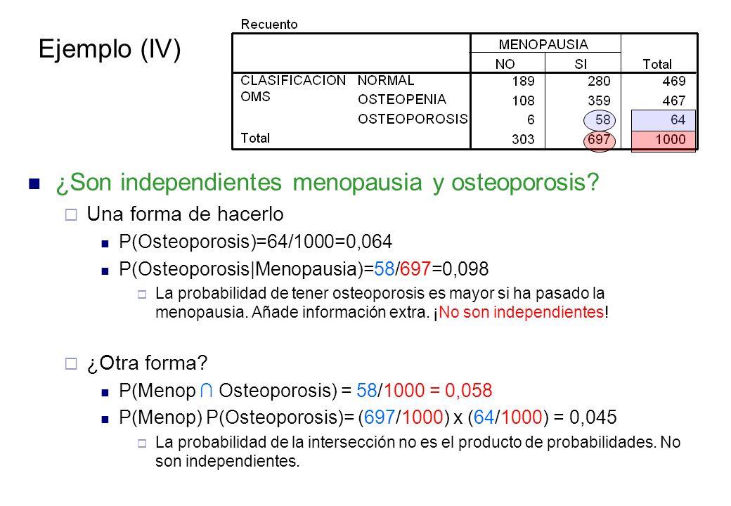 Ejemplo (IV) ¿Son independientes menopausia y osteoporosis