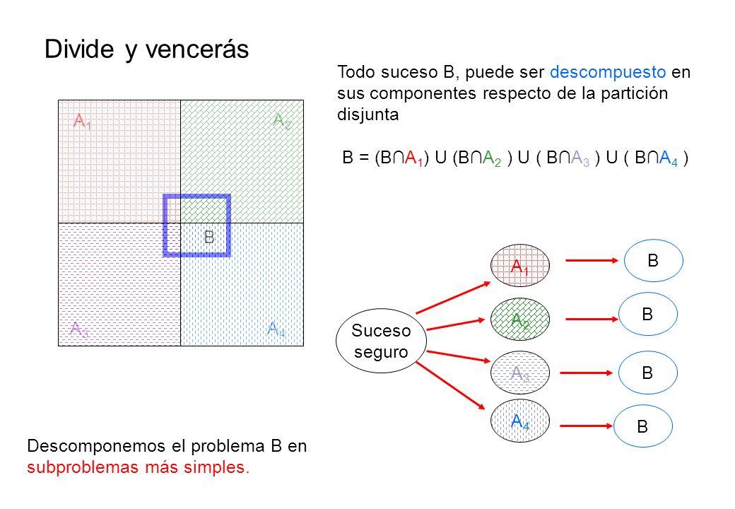Divide y vencerás Todo suceso B, puede ser descompuesto en sus componentes respecto de la partición disjunta.