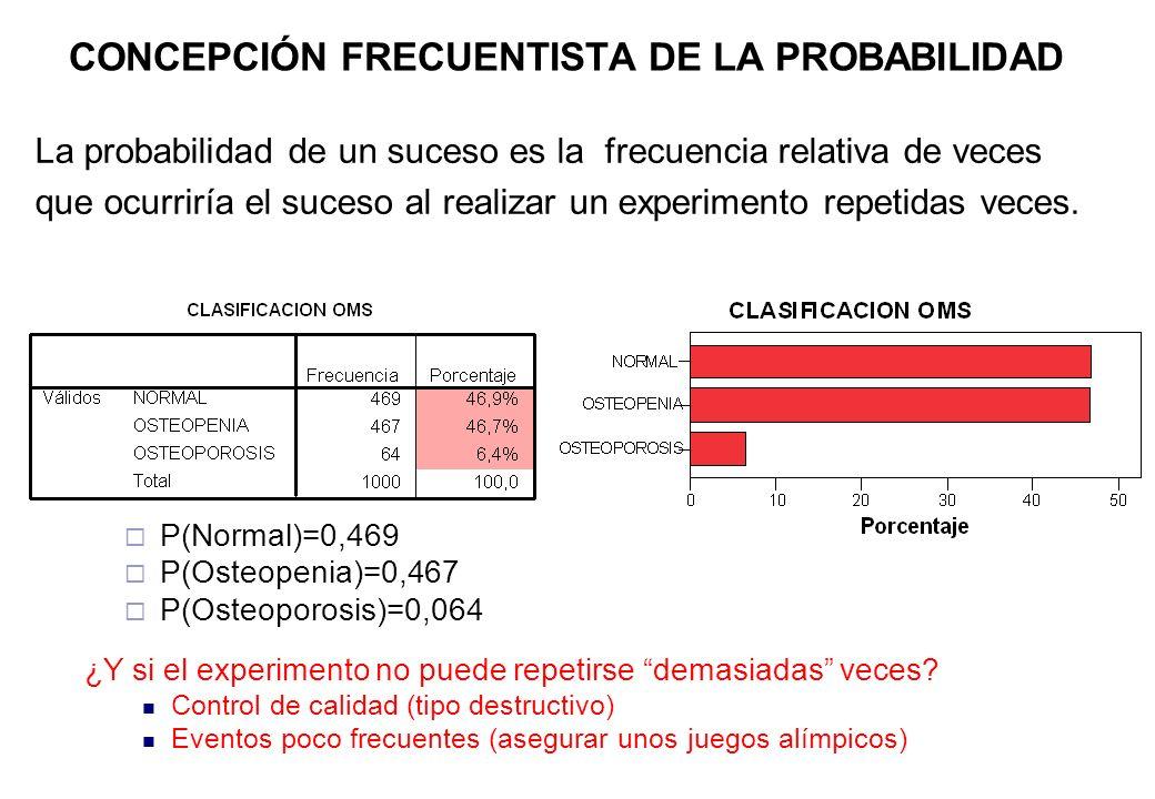 CONCEPCIÓN FRECUENTISTA DE LA PROBABILIDAD