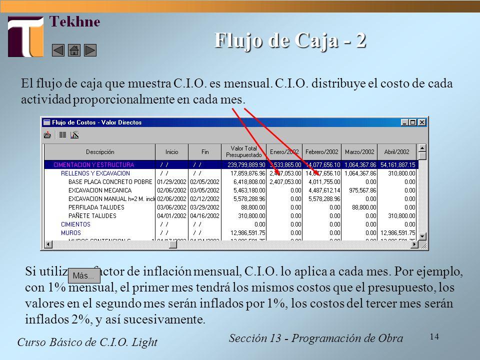 Flujo de Caja - 2 El flujo de caja que muestra C.I.O. es mensual. C.I.O. distribuye el costo de cada actividad proporcionalmente en cada mes.