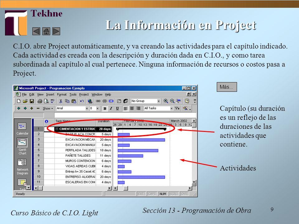 La Información en Project