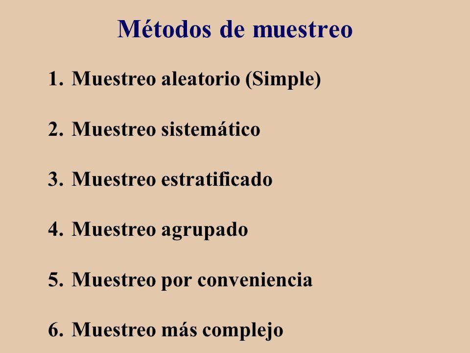 Métodos de muestreo Muestreo aleatorio (Simple) Muestreo sistemático