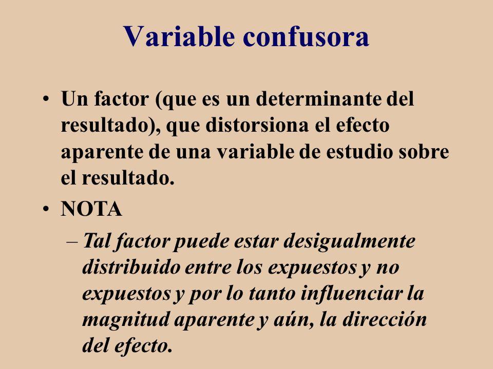 Variable confusora