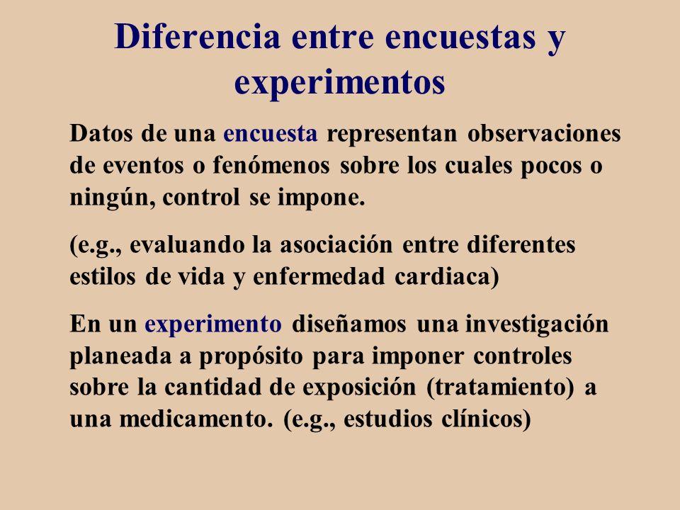 Diferencia entre encuestas y experimentos