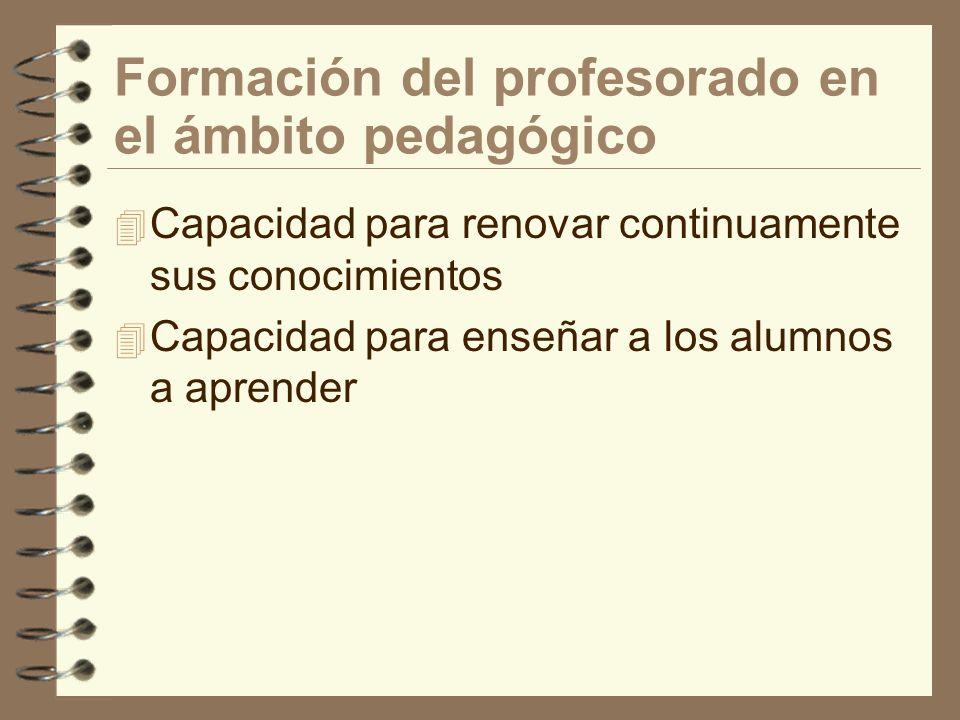 Formación del profesorado en el ámbito pedagógico