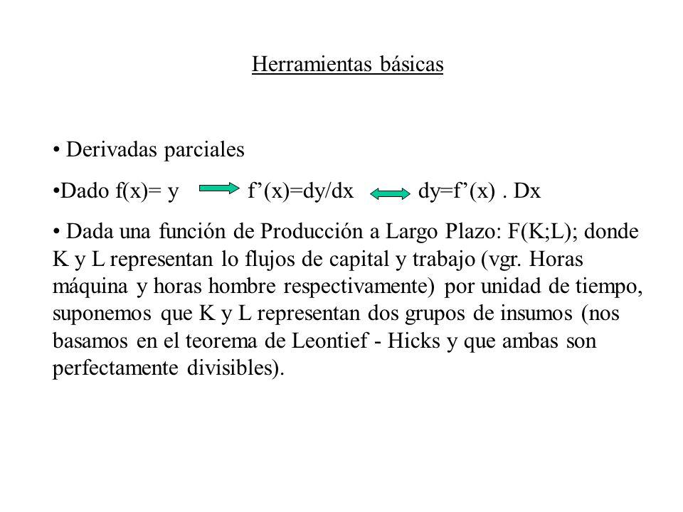 Herramientas básicas Derivadas parciales. Dado f(x)= y f'(x)=dy/dx dy=f'(x) . Dx.