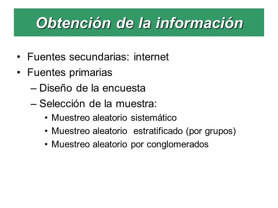 Obtención de la información