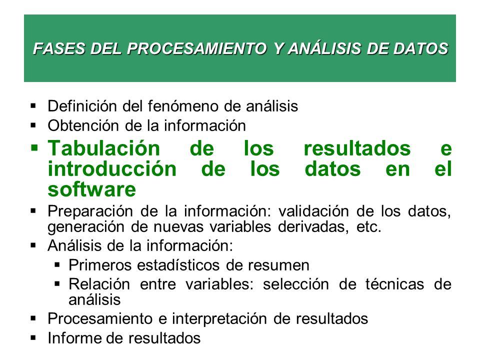 FASES DEL PROCESAMIENTO Y ANÁLISIS DE DATOS
