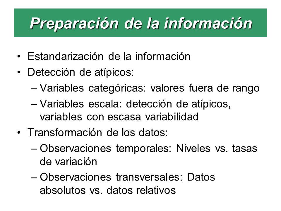 Preparación de la información