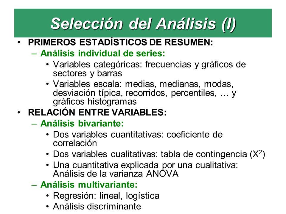 Selección del Análisis (I)