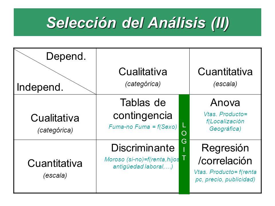 Selección del Análisis (II)