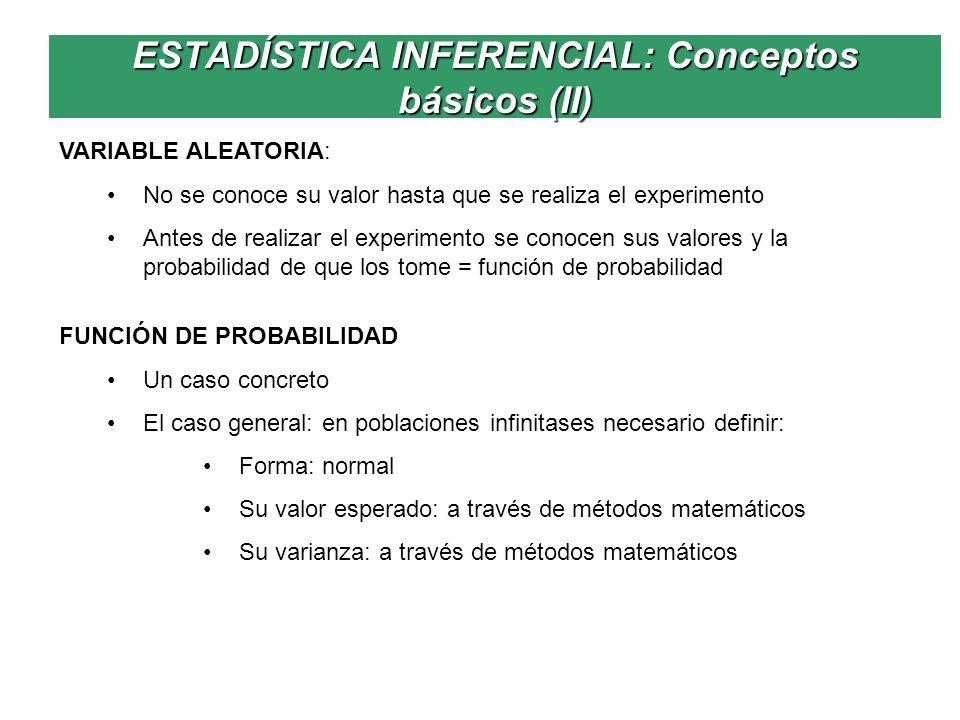 ESTADÍSTICA INFERENCIAL: Conceptos básicos (II)