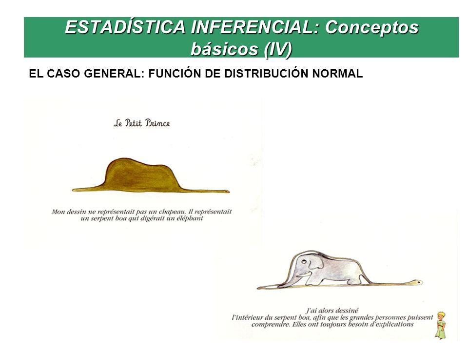 ESTADÍSTICA INFERENCIAL: Conceptos básicos (IV)