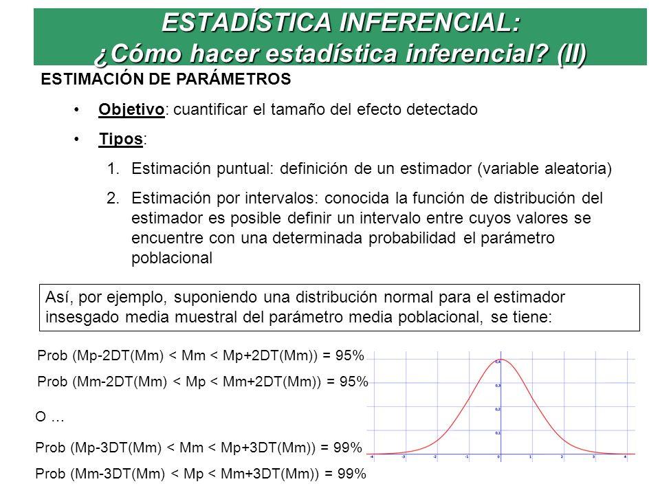 ESTADÍSTICA INFERENCIAL: ¿Cómo hacer estadística inferencial (II)