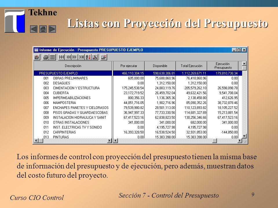 Listas con Proyección del Presupuesto