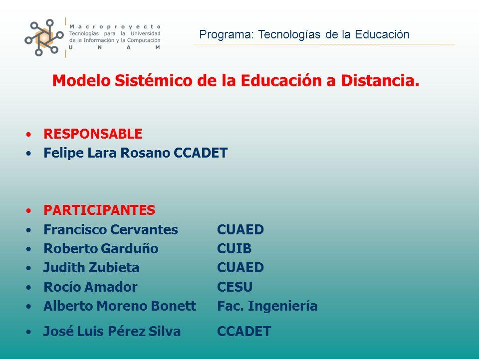 Modelo Sistémico de la Educación a Distancia.