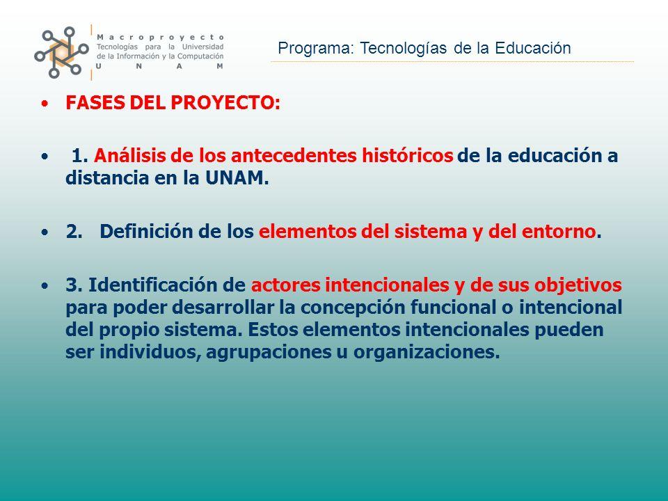 FASES DEL PROYECTO: 1. Análisis de los antecedentes históricos de la educación a distancia en la UNAM.