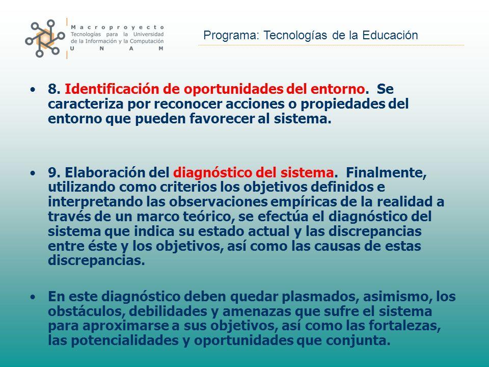 8. Identificación de oportunidades del entorno