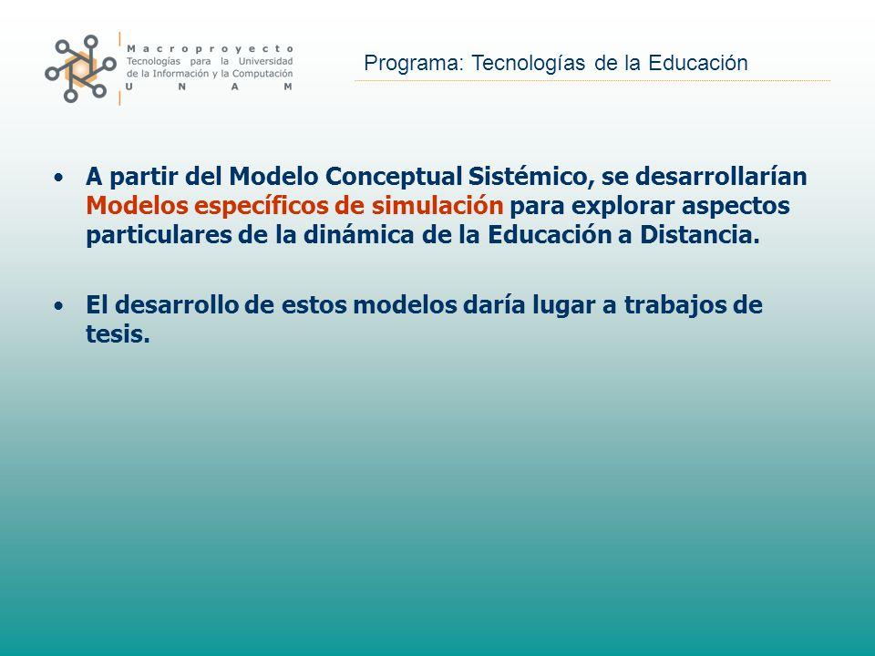 A partir del Modelo Conceptual Sistémico, se desarrollarían Modelos específicos de simulación para explorar aspectos particulares de la dinámica de la Educación a Distancia.