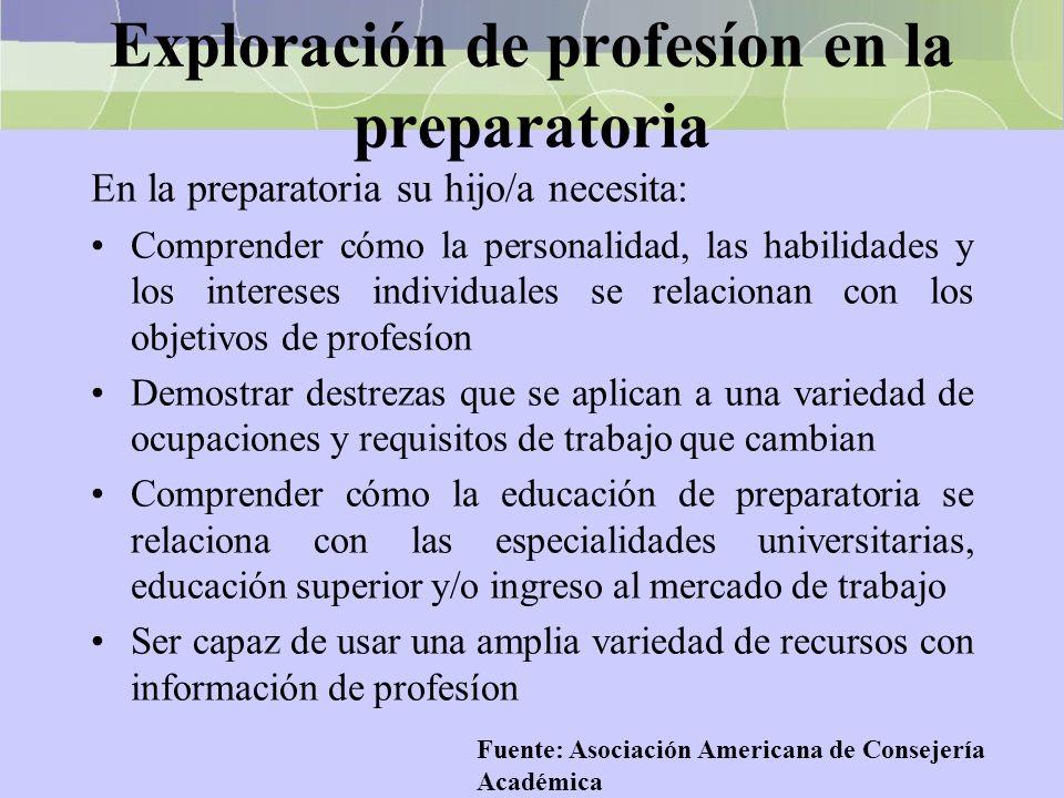 Exploración de profesíon en la preparatoria