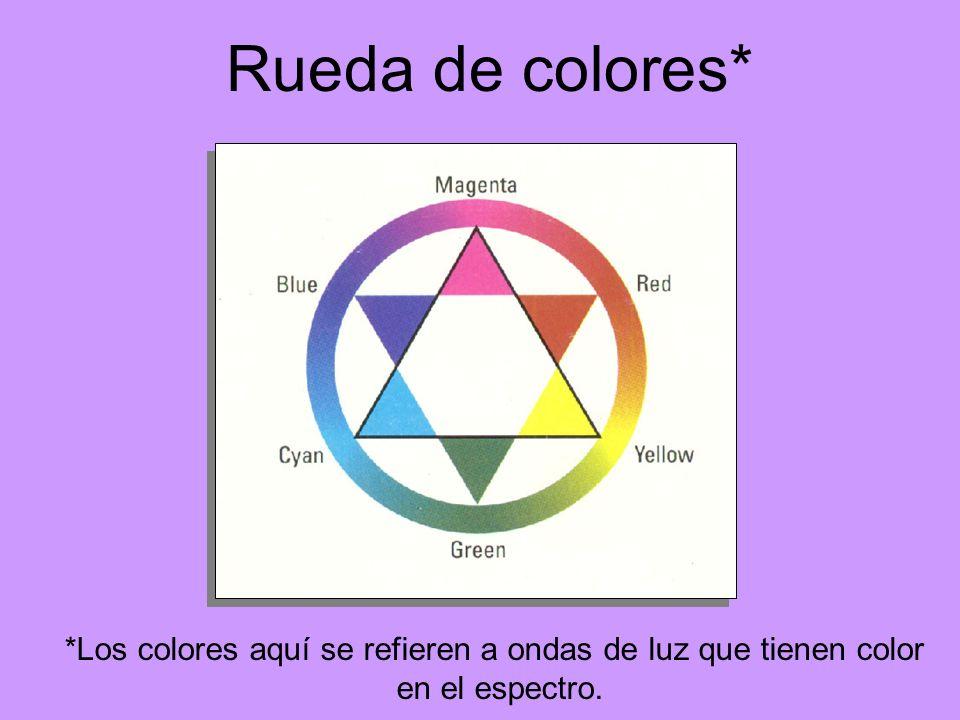 *Los colores aquí se refieren a ondas de luz que tienen color