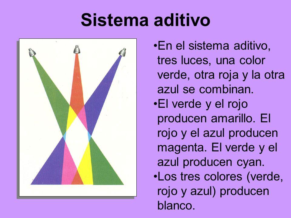 Sistema aditivoEn el sistema aditivo, tres luces, una color verde, otra roja y la otra azul se combinan.