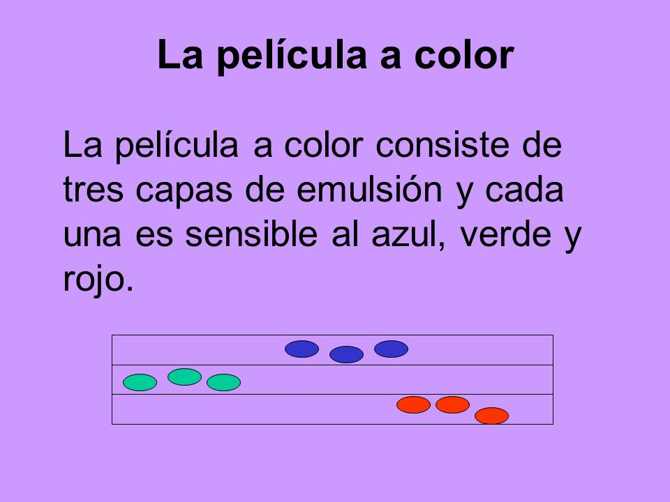 La película a color La película a color consiste de tres capas de emulsión y cada una es sensible al azul, verde y rojo.