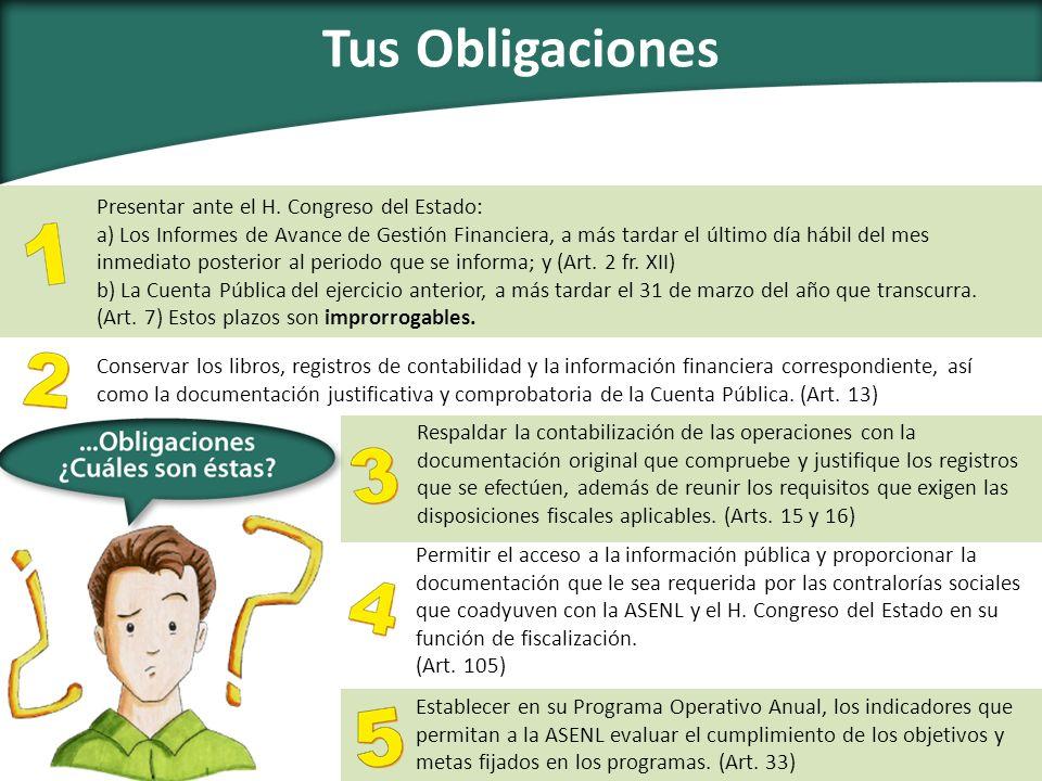 Tus Obligaciones Presentar ante el H. Congreso del Estado: