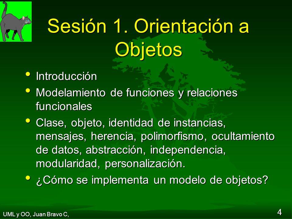 Sesión 1. Orientación a Objetos