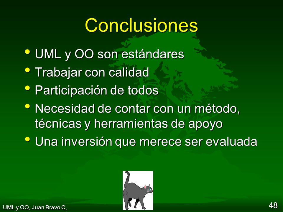 Conclusiones UML y OO son estándares Trabajar con calidad