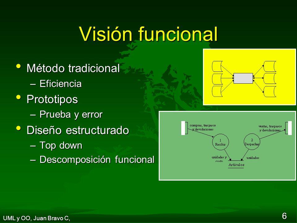 Visión funcional Método tradicional Prototipos Diseño estructurado