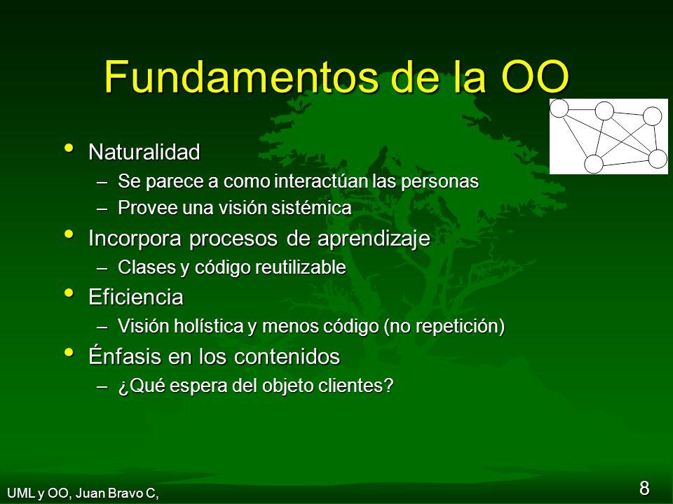 Fundamentos de la OO Naturalidad Incorpora procesos de aprendizaje