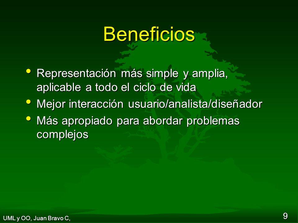 Beneficios Representación más simple y amplia, aplicable a todo el ciclo de vida. Mejor interacción usuario/analista/diseñador.