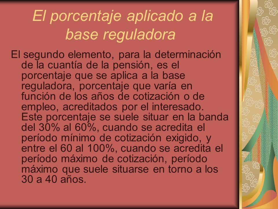 El porcentaje aplicado a la base reguladora