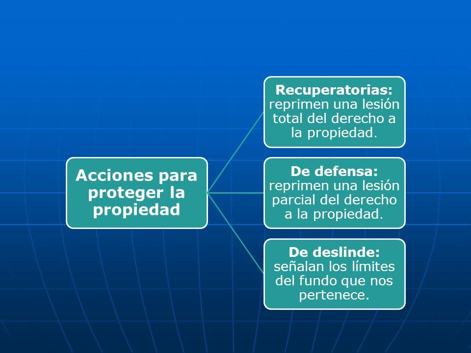 Acciones para proteger la propiedad
