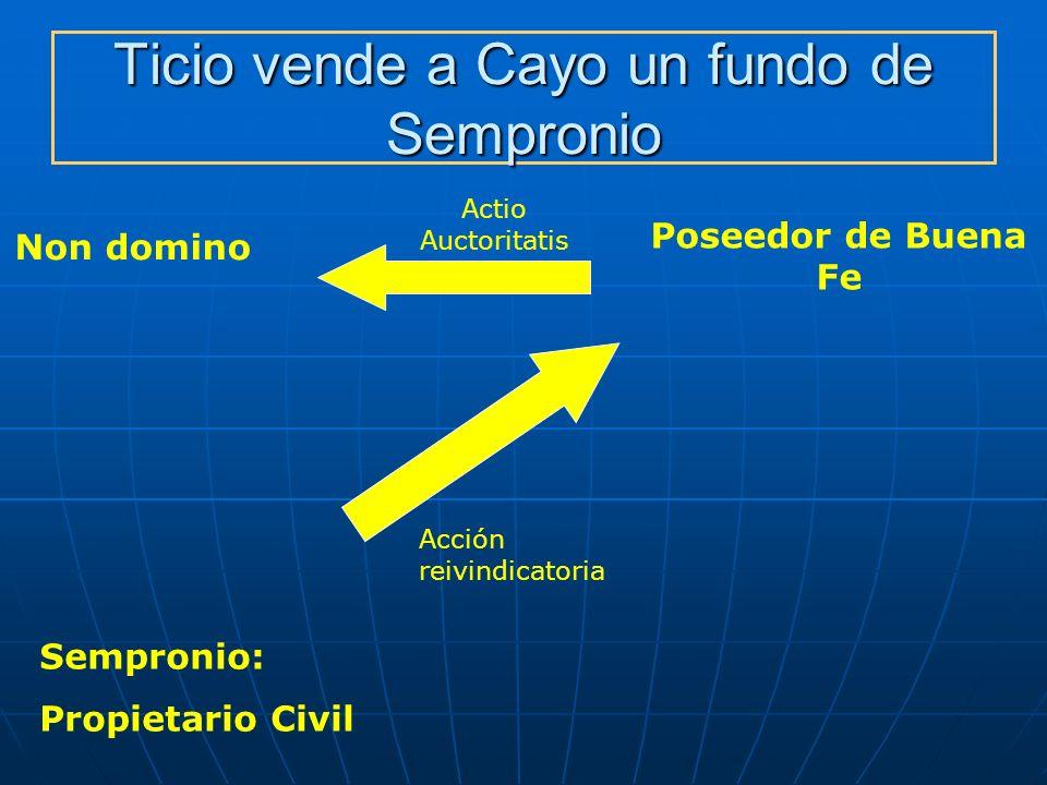 Ticio vende a Cayo un fundo de Sempronio
