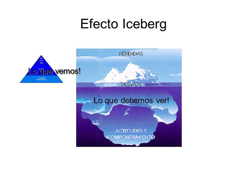 Efecto Iceberg Lo que vemos! Lo que debemos ver!