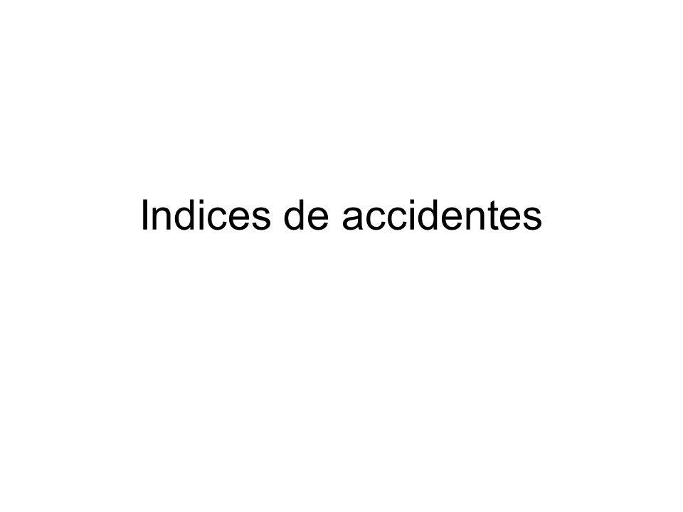 Indices de accidentes