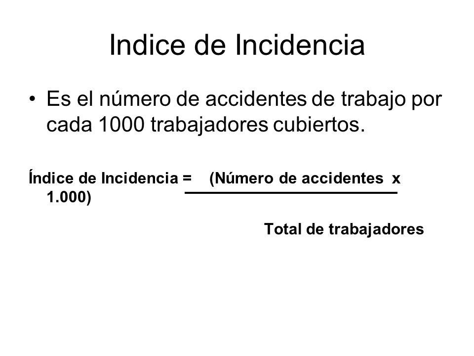 Indice de Incidencia Es el número de accidentes de trabajo por cada 1000 trabajadores cubiertos.
