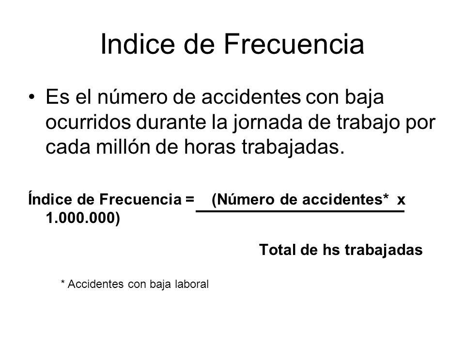 Indice de Frecuencia Es el número de accidentes con baja ocurridos durante la jornada de trabajo por cada millón de horas trabajadas.