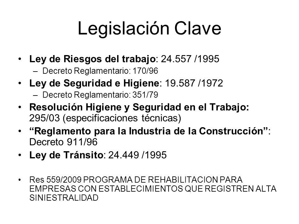 Legislación Clave Ley de Riesgos del trabajo: 24.557 /1995