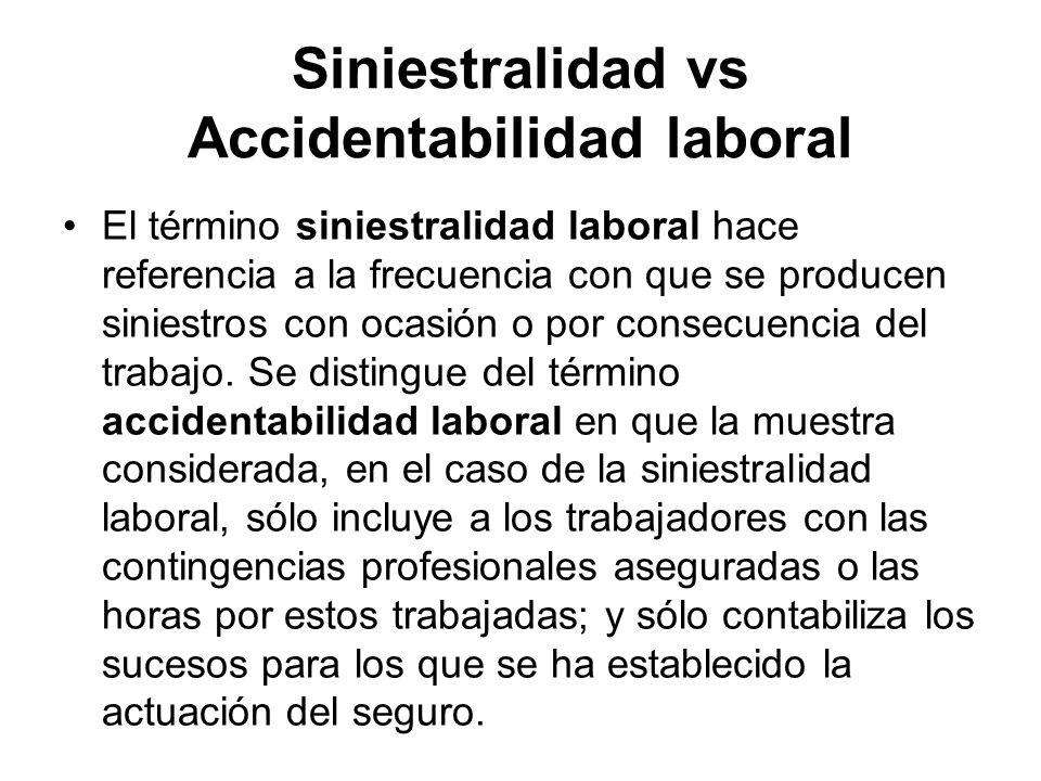 Siniestralidad vs Accidentabilidad laboral