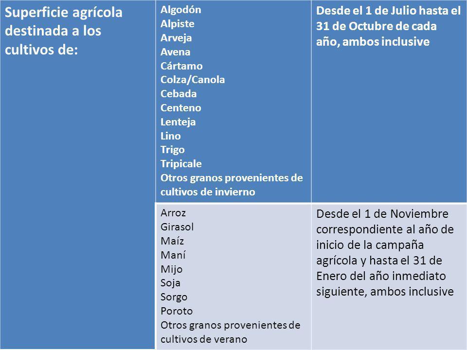 Superficie agrícola destinada a los cultivos de: