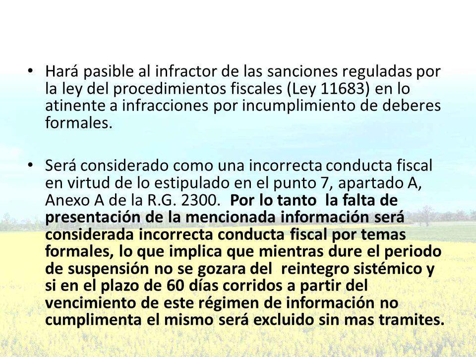 Hará pasible al infractor de las sanciones reguladas por la ley del procedimientos fiscales (Ley 11683) en lo atinente a infracciones por incumplimiento de deberes formales.