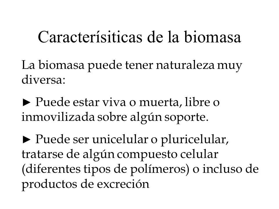 Caracterísiticas de la biomasa