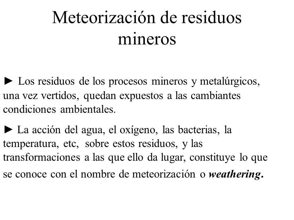 Meteorización de residuos mineros