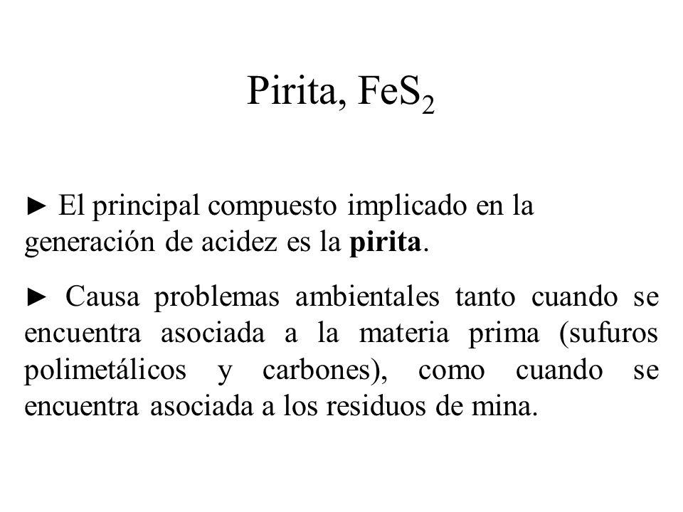 Pirita, FeS2 ► El principal compuesto implicado en la generación de acidez es la pirita.